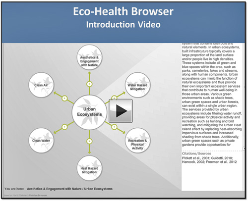 The Eco-Health Relationship Browser illustrates scientific evidence for linkages between human health and ecosystem services: The Eco-Health Relationship Browser illustrates scientific evidence for linkages between human health and ecosystem services. Image courtesy of US EPA.